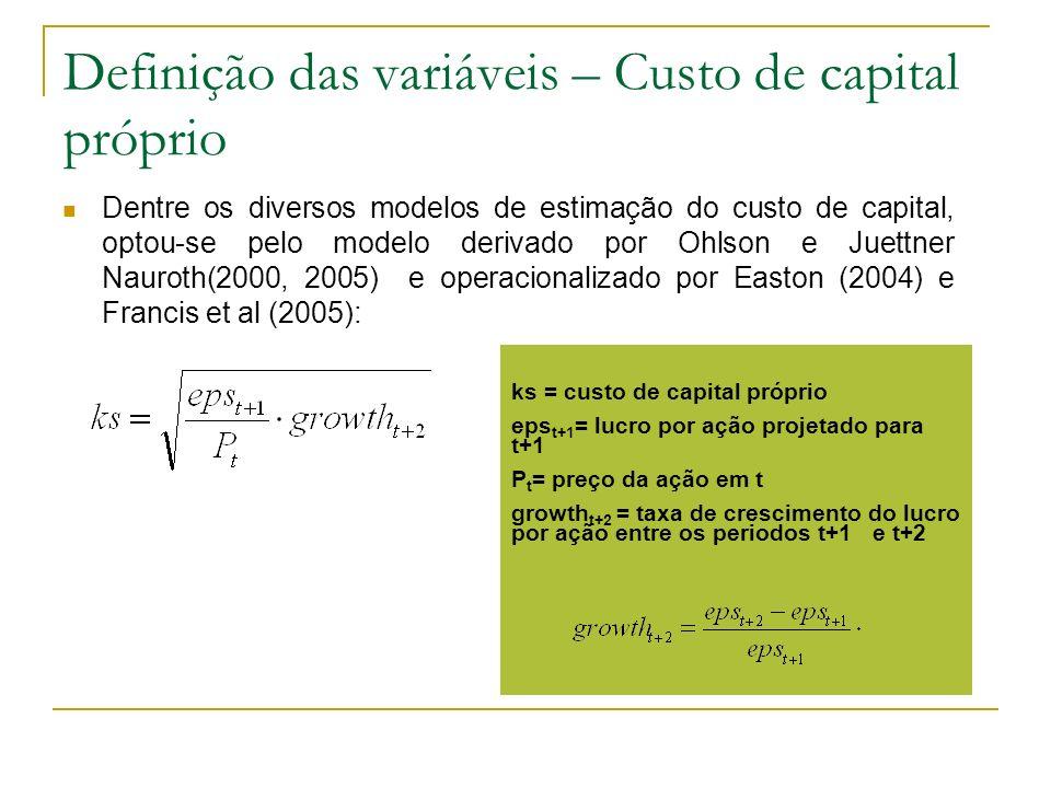 Definição das variáveis – Custo de capital próprio