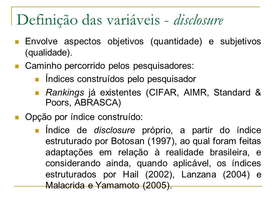 Definição das variáveis - disclosure