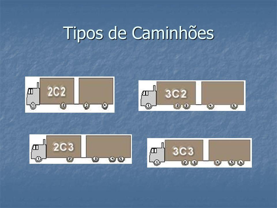 Tipos de Caminhões