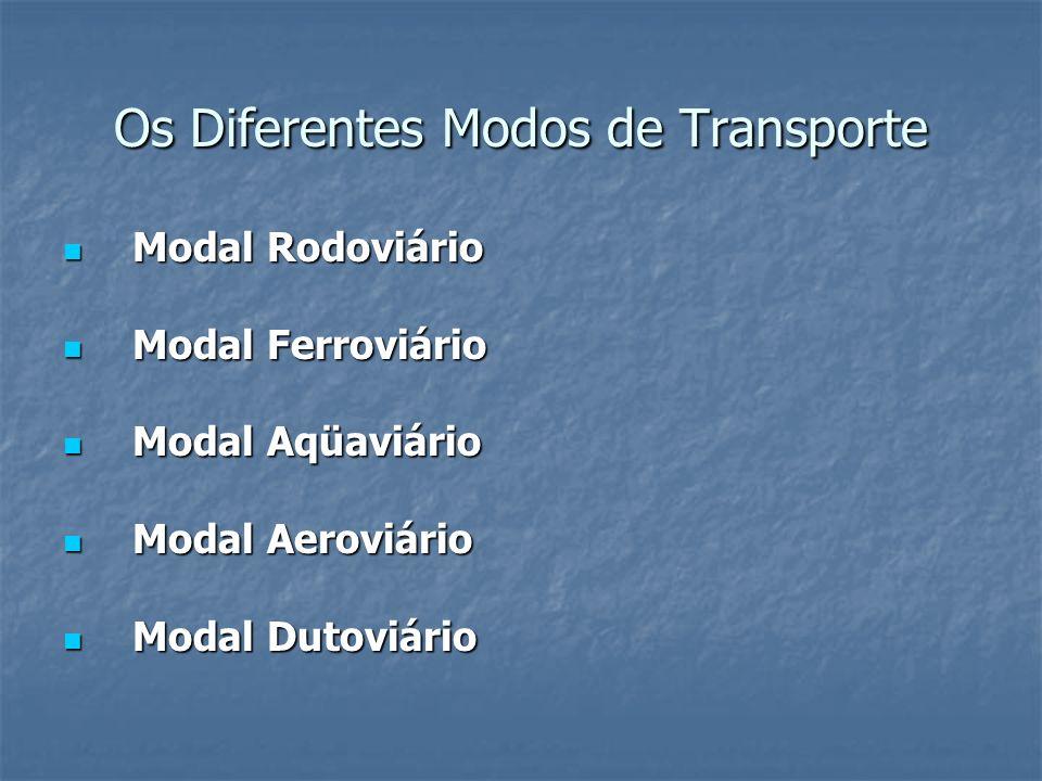 Os Diferentes Modos de Transporte