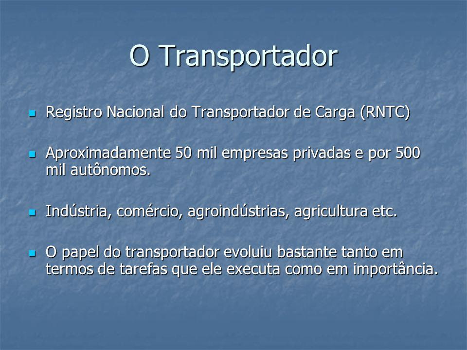 O Transportador Registro Nacional do Transportador de Carga (RNTC)