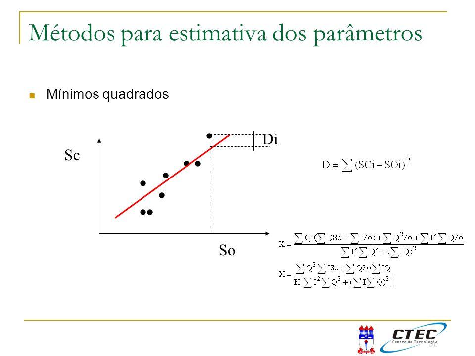 Métodos para estimativa dos parâmetros