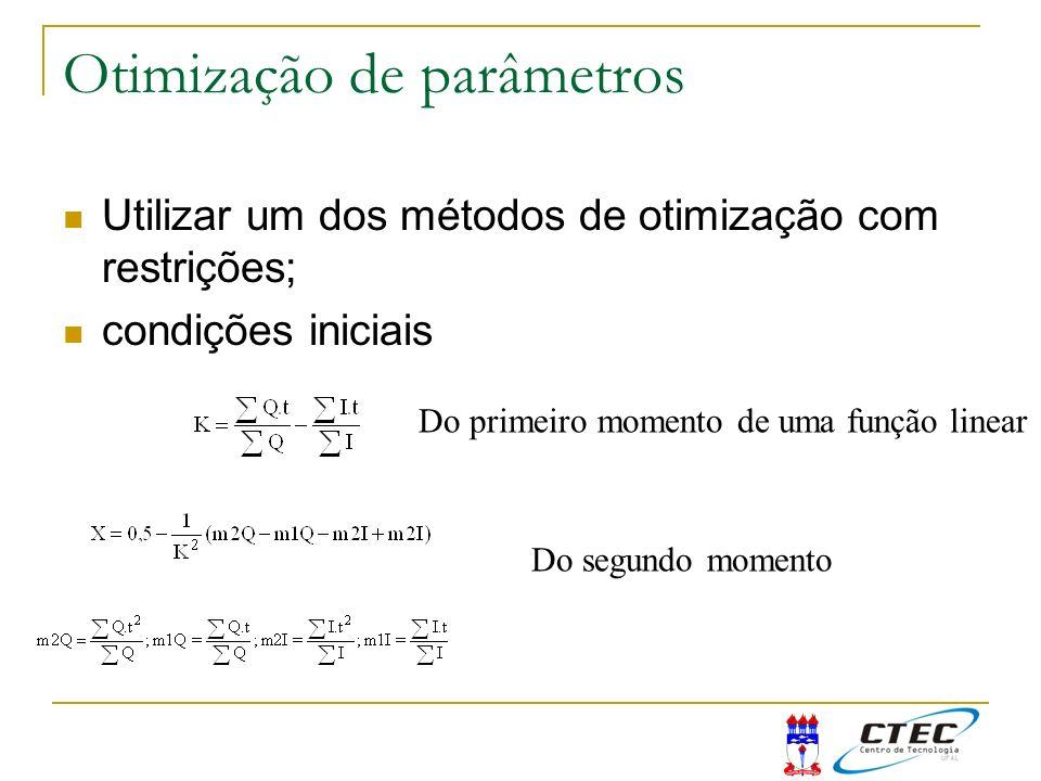 Otimização de parâmetros
