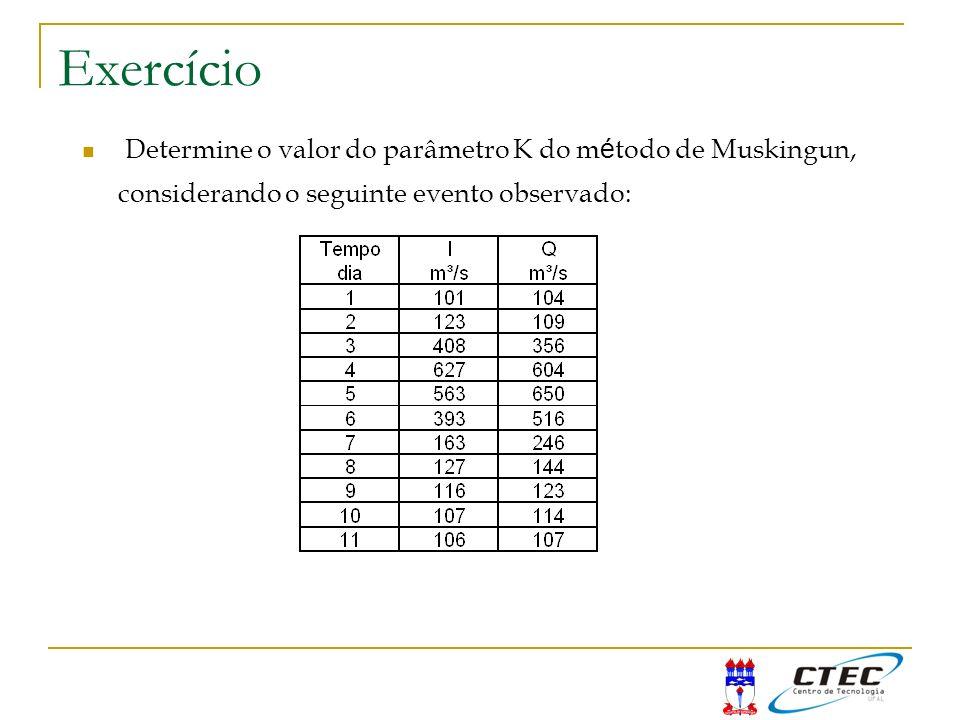 Exercício Determine o valor do parâmetro K do método de Muskingun, considerando o seguinte evento observado: