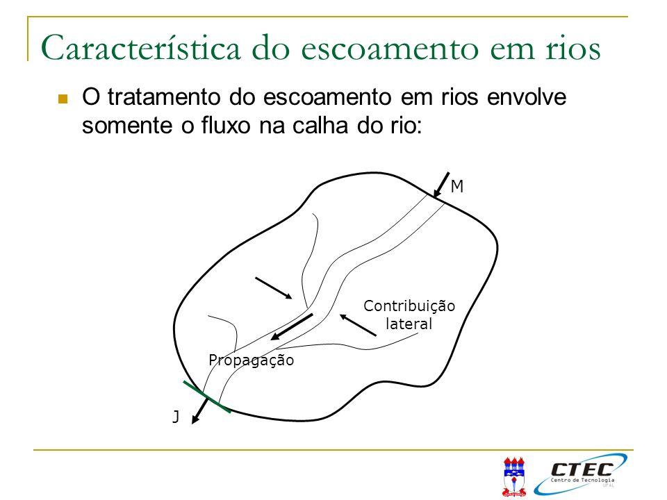 Característica do escoamento em rios