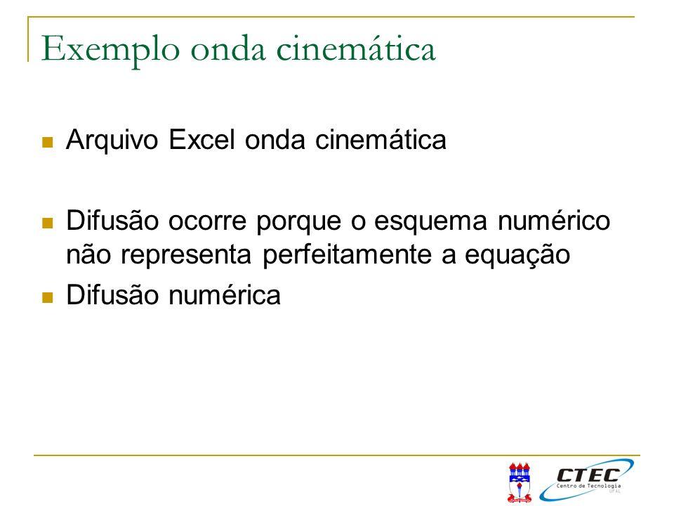Exemplo onda cinemática