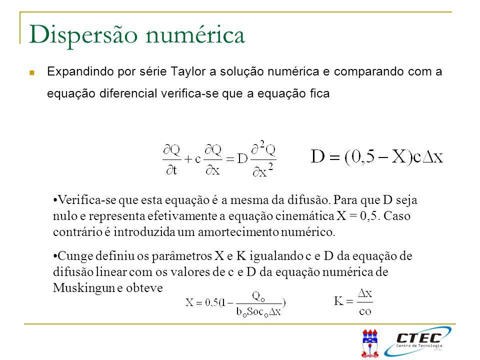 Dispersão numérica Expandindo por série Taylor a solução numérica e comparando com a equação diferencial verifica-se que a equação fica.