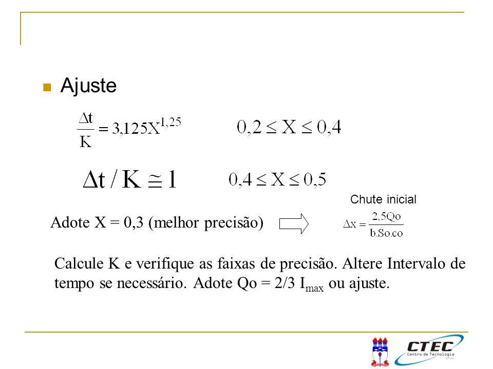 Ajuste Adote X = 0,3 (melhor precisão)
