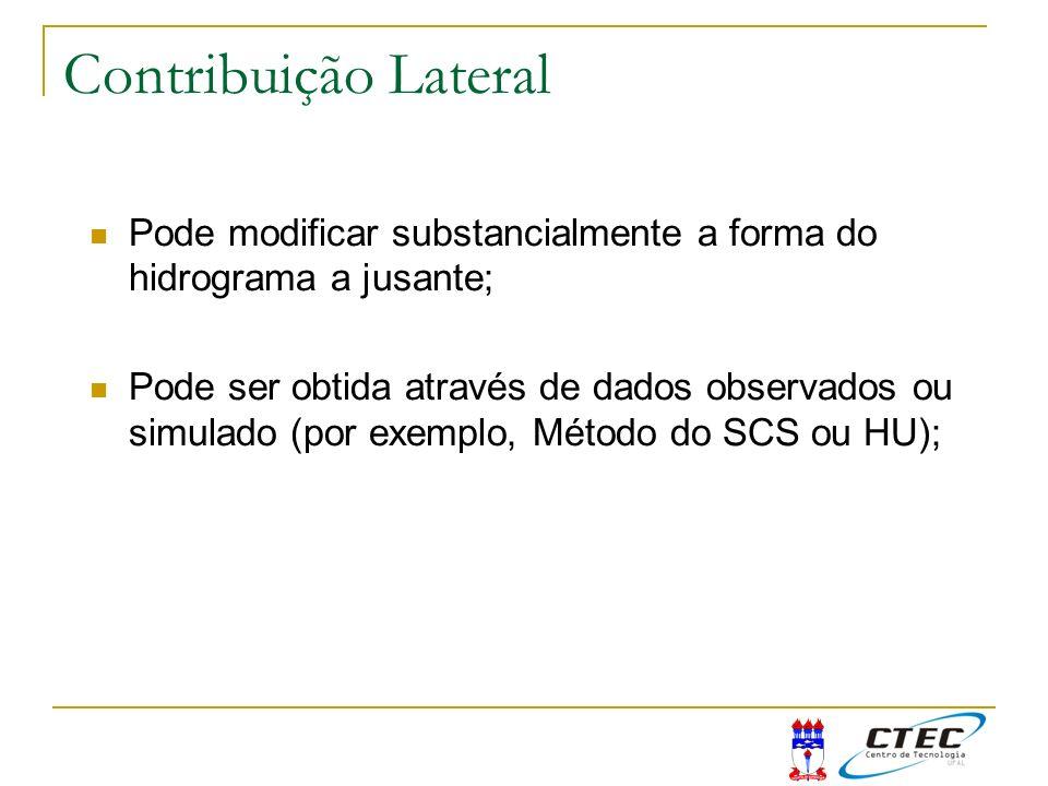 Contribuição Lateral Pode modificar substancialmente a forma do hidrograma a jusante;