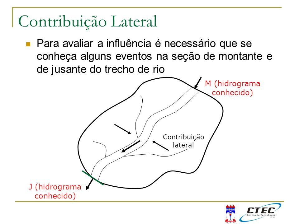 Contribuição Lateral Para avaliar a influência é necessário que se conheça alguns eventos na seção de montante e de jusante do trecho de rio.