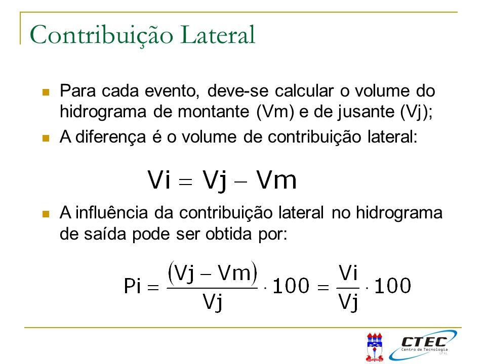 Contribuição Lateral Para cada evento, deve-se calcular o volume do hidrograma de montante (Vm) e de jusante (Vj);