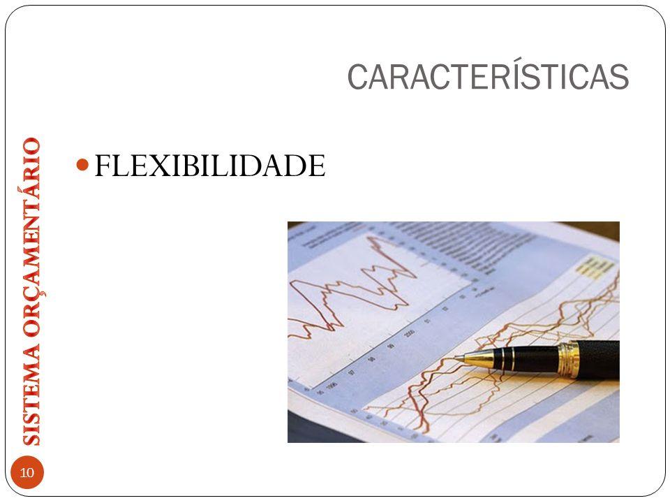 CARACTERÍSTICAS FLEXIBILIDADE SISTEMA ORÇAMENTÁRIO