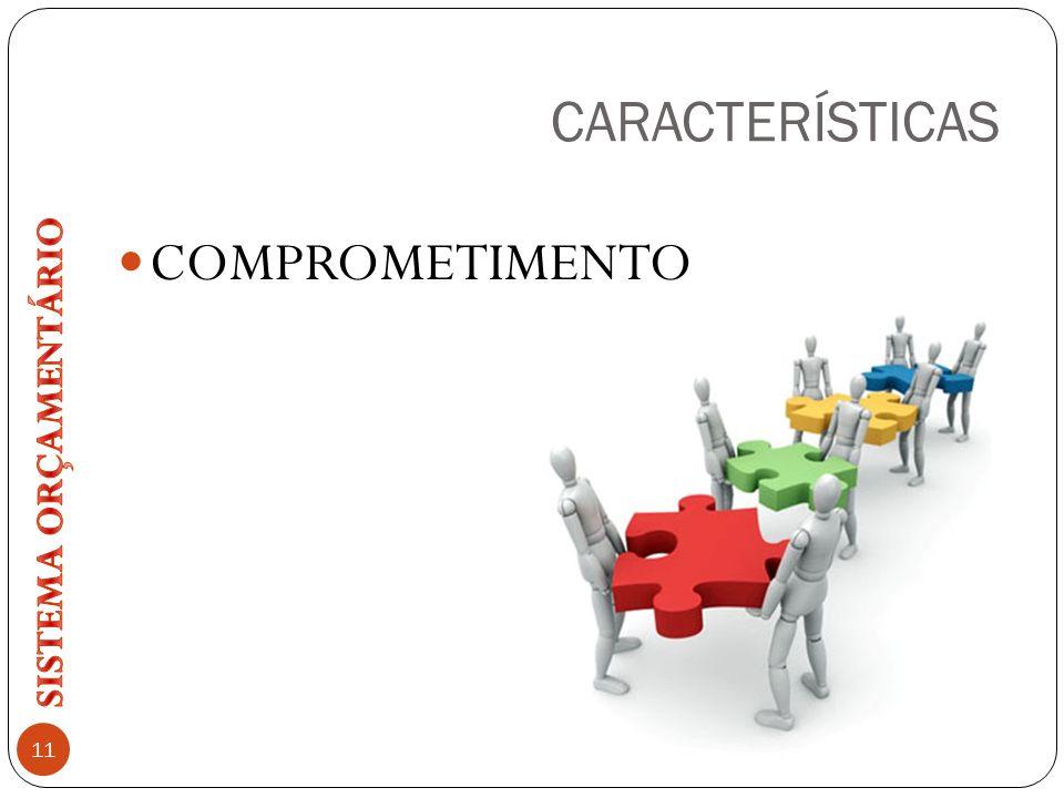 CARACTERÍSTICAS COMPROMETIMENTO SISTEMA ORÇAMENTÁRIO
