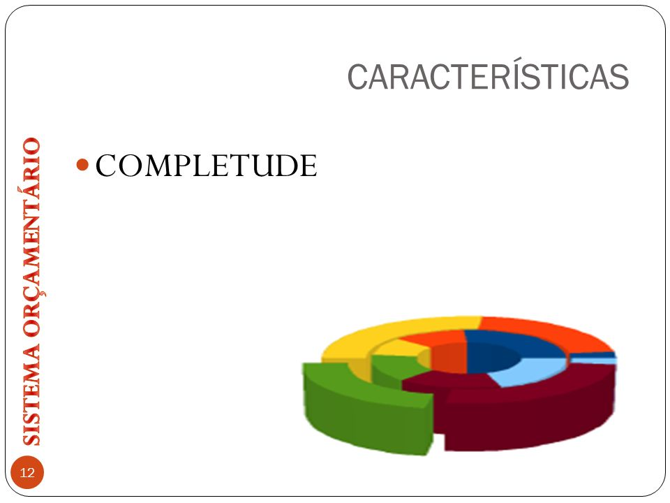 CARACTERÍSTICAS COMPLETUDE SISTEMA ORÇAMENTÁRIO