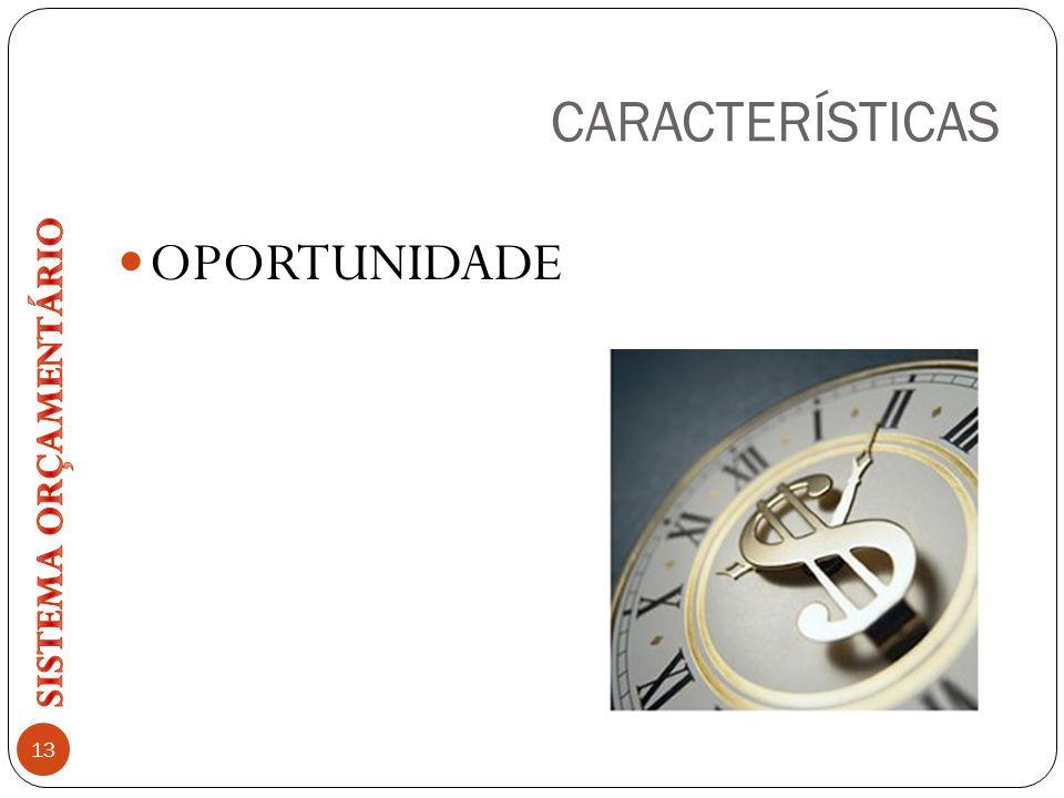 CARACTERÍSTICAS OPORTUNIDADE SISTEMA ORÇAMENTÁRIO