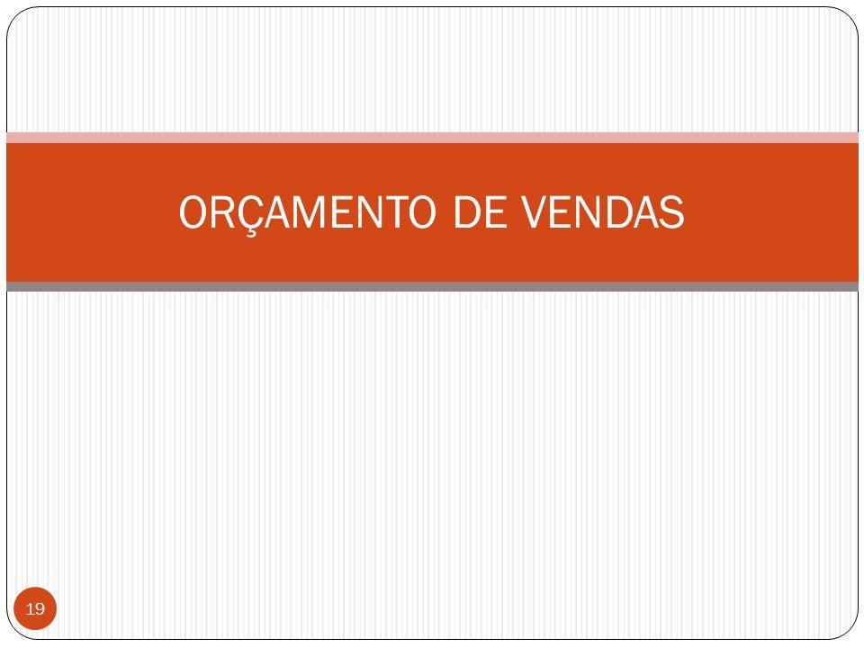 ORÇAMENTO DE VENDAS