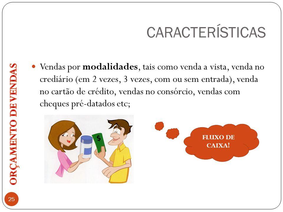 CARACTERÍSTICAS ORÇAMENTO DE VENDAS