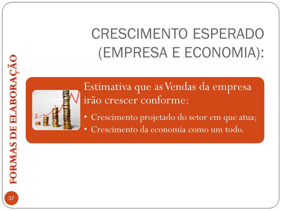 CRESCIMENTO ESPERADO (EMPRESA E ECONOMIA):