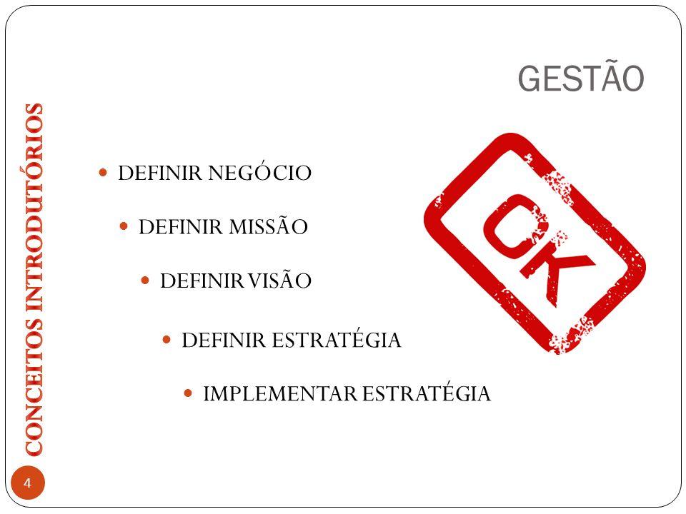 GESTÃO CONCEITOS INTRODUTÓRIOS DEFINIR NEGÓCIO DEFINIR MISSÃO