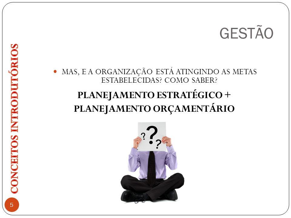 PLANEJAMENTO ESTRATÉGICO + PLANEJAMENTO ORÇAMENTÁRIO
