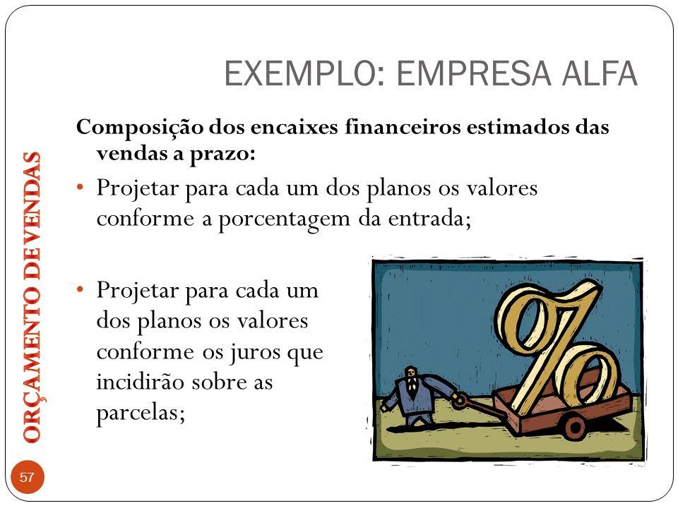 EXEMPLO: EMPRESA ALFA Composição dos encaixes financeiros estimados das vendas a prazo: