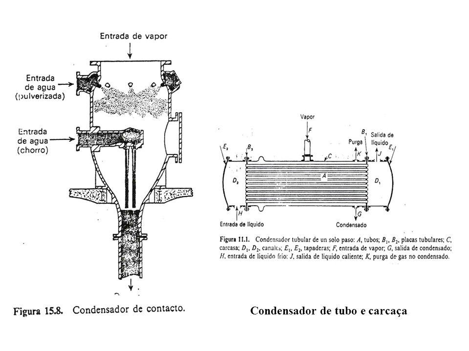 Condensador de tubo e carcaça