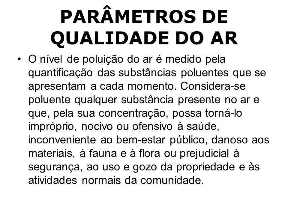 PARÂMETROS DE QUALIDADE DO AR
