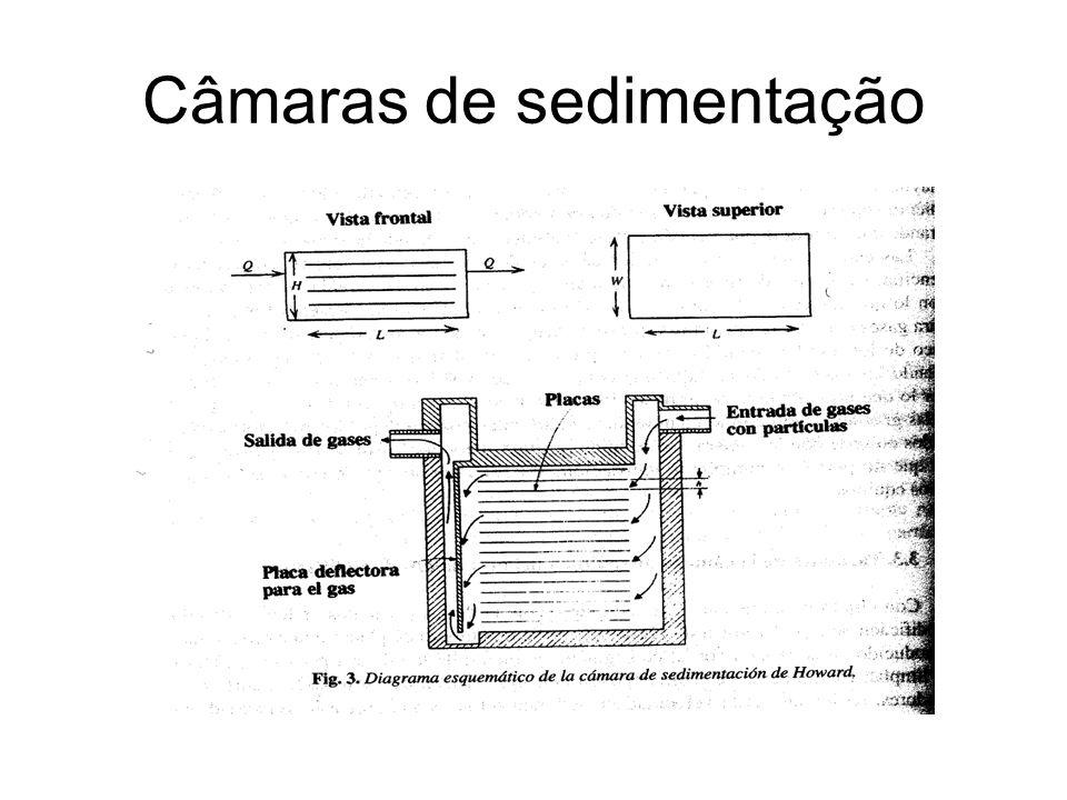 Câmaras de sedimentação
