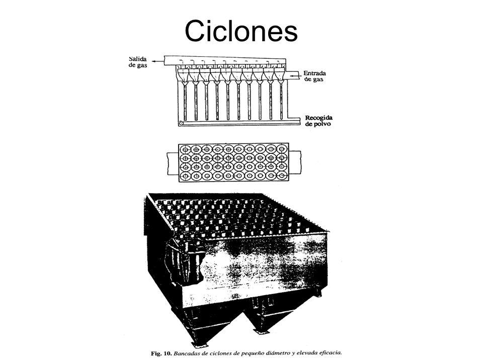 Ciclones