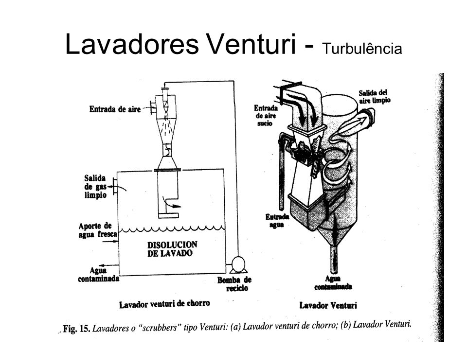 Lavadores Venturi - Turbulência