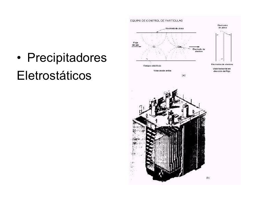 Precipitadores Eletrostáticos
