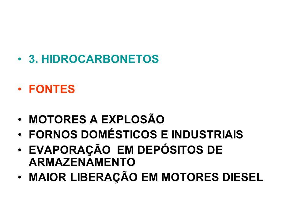 3. HIDROCARBONETOS FONTES. MOTORES A EXPLOSÃO. FORNOS DOMÉSTICOS E INDUSTRIAIS. EVAPORAÇÃO EM DEPÓSITOS DE ARMAZENAMENTO.