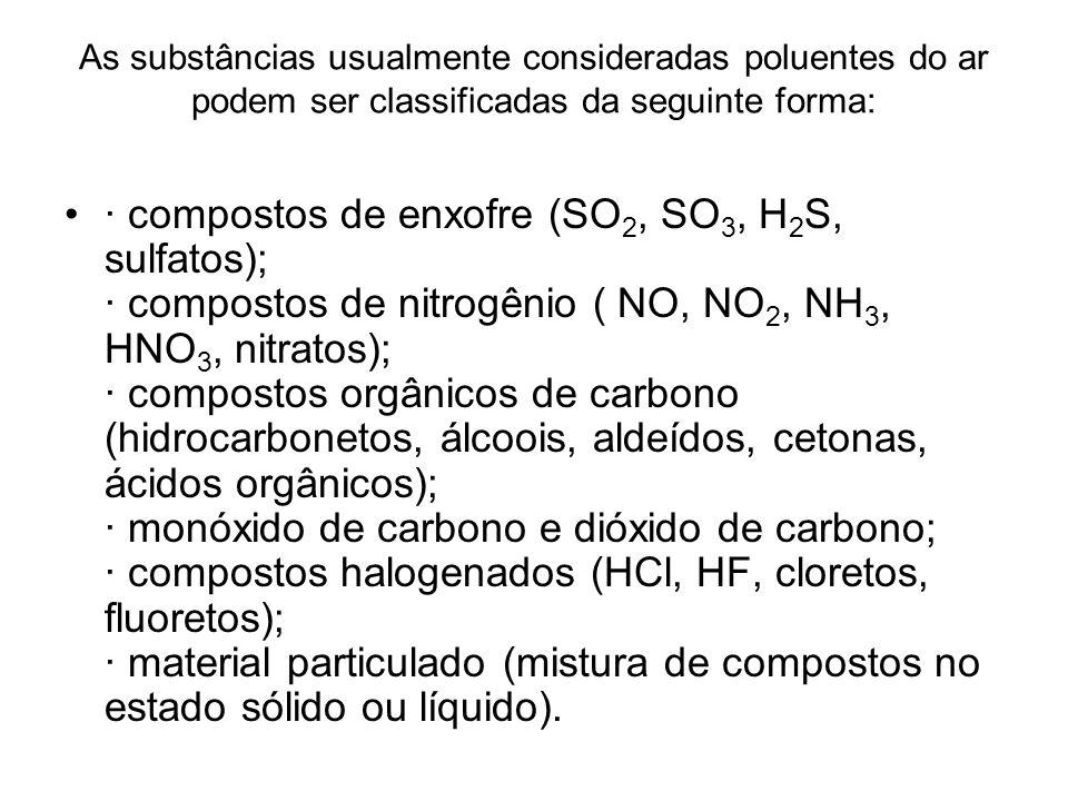 As substâncias usualmente consideradas poluentes do ar podem ser classificadas da seguinte forma:
