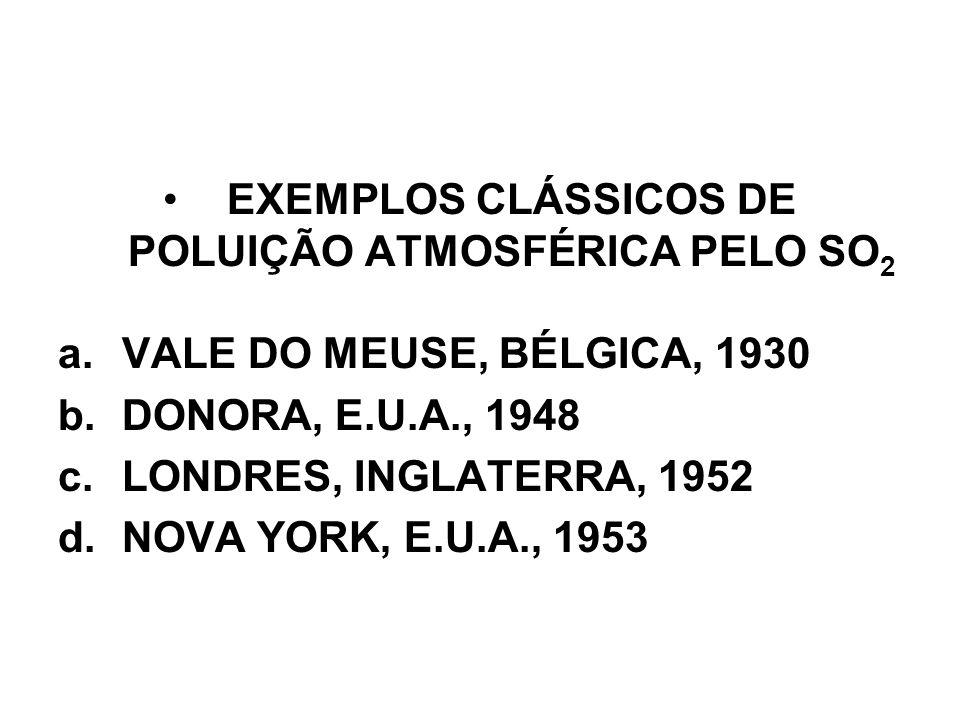 EXEMPLOS CLÁSSICOS DE POLUIÇÃO ATMOSFÉRICA PELO SO2