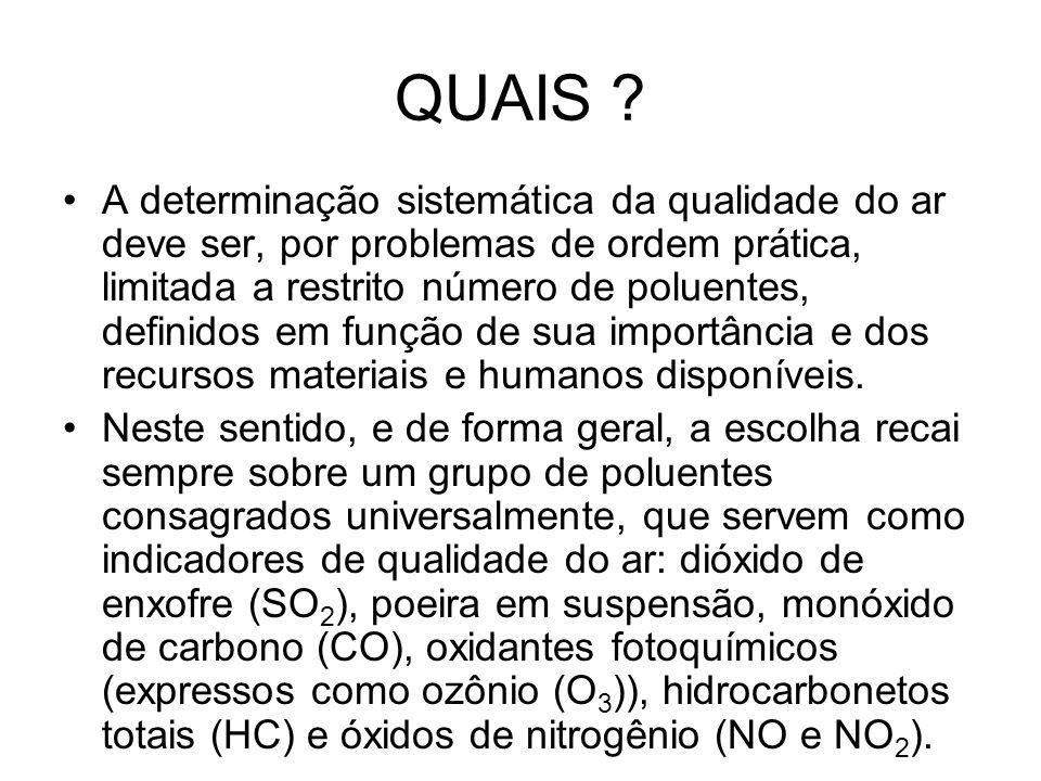 QUAIS