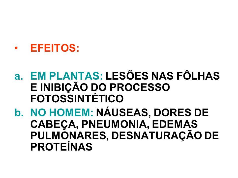 EFEITOS: EM PLANTAS: LESÕES NAS FÔLHAS E INIBIÇÃO DO PROCESSO FOTOSSINTÉTICO.