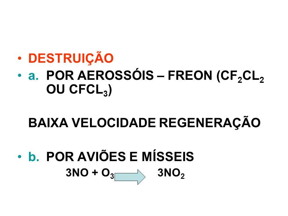 a. POR AEROSSÓIS – FREON (CF2CL2 OU CFCL3)