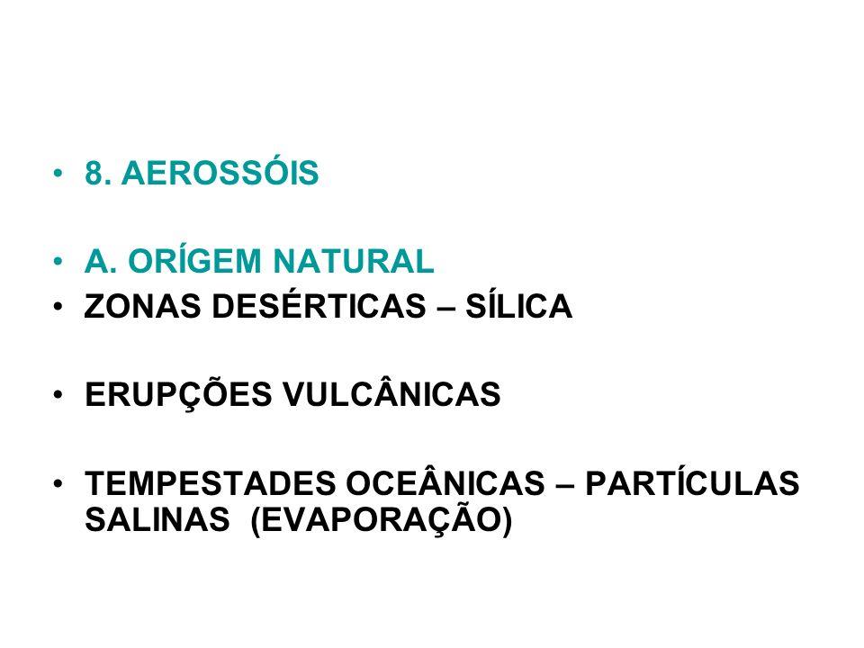 8. AEROSSÓIS A. ORÍGEM NATURAL. ZONAS DESÉRTICAS – SÍLICA.