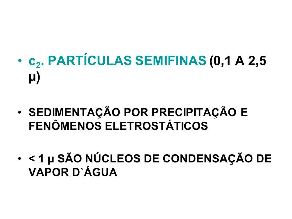 c2. PARTÍCULAS SEMIFINAS (0,1 A 2,5 µ)