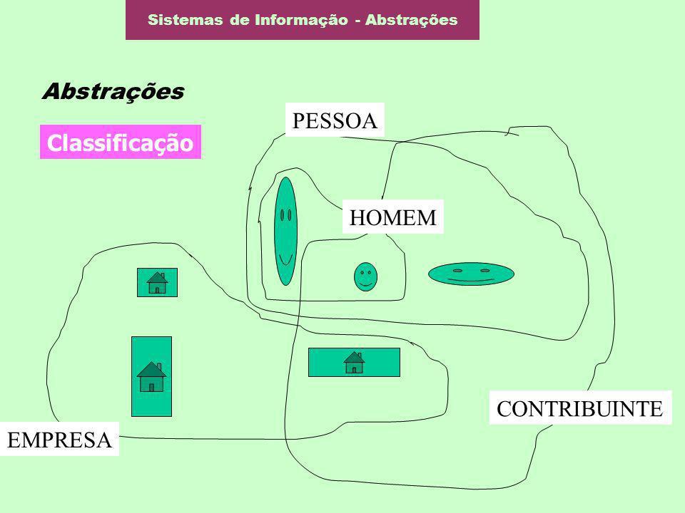 Sistemas de Informação - Abstrações