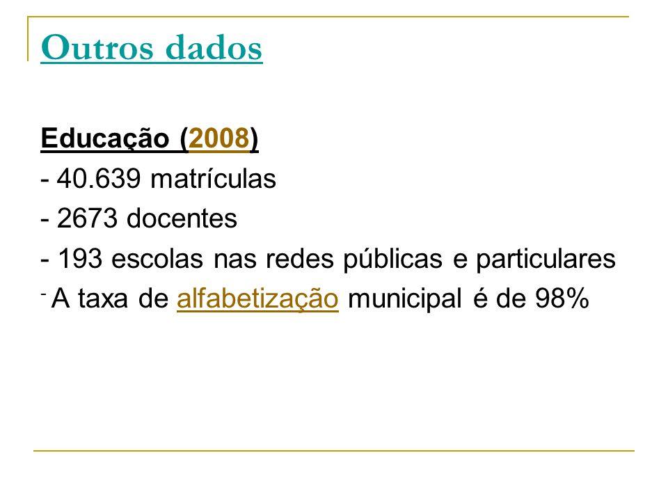 Outros dados Educação (2008) - 40.639 matrículas - 2673 docentes