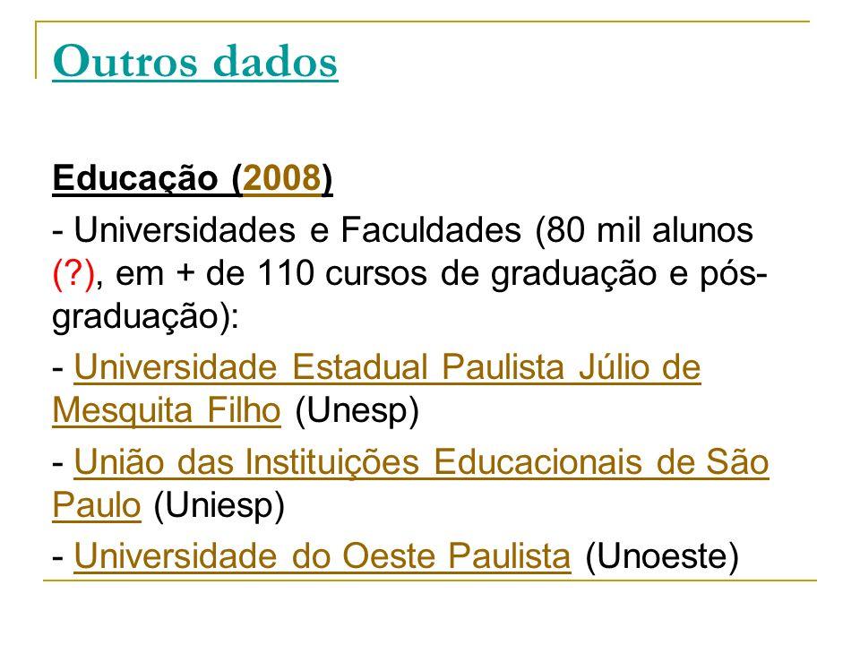 Outros dados Educação (2008)