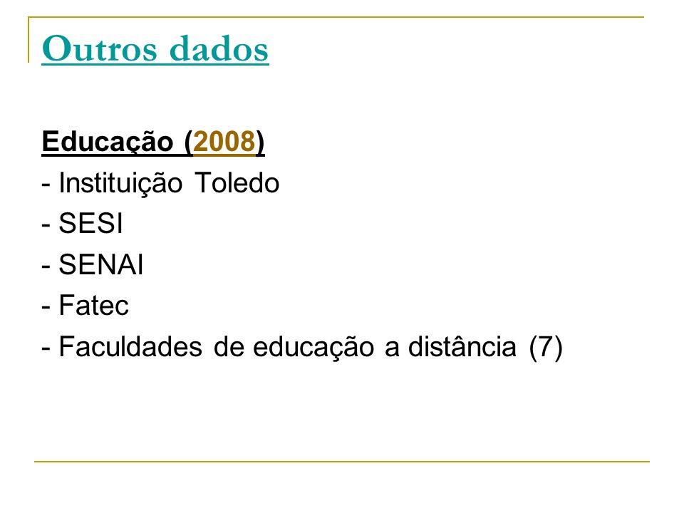 Outros dados Educação (2008) - Instituição Toledo - SESI - SENAI