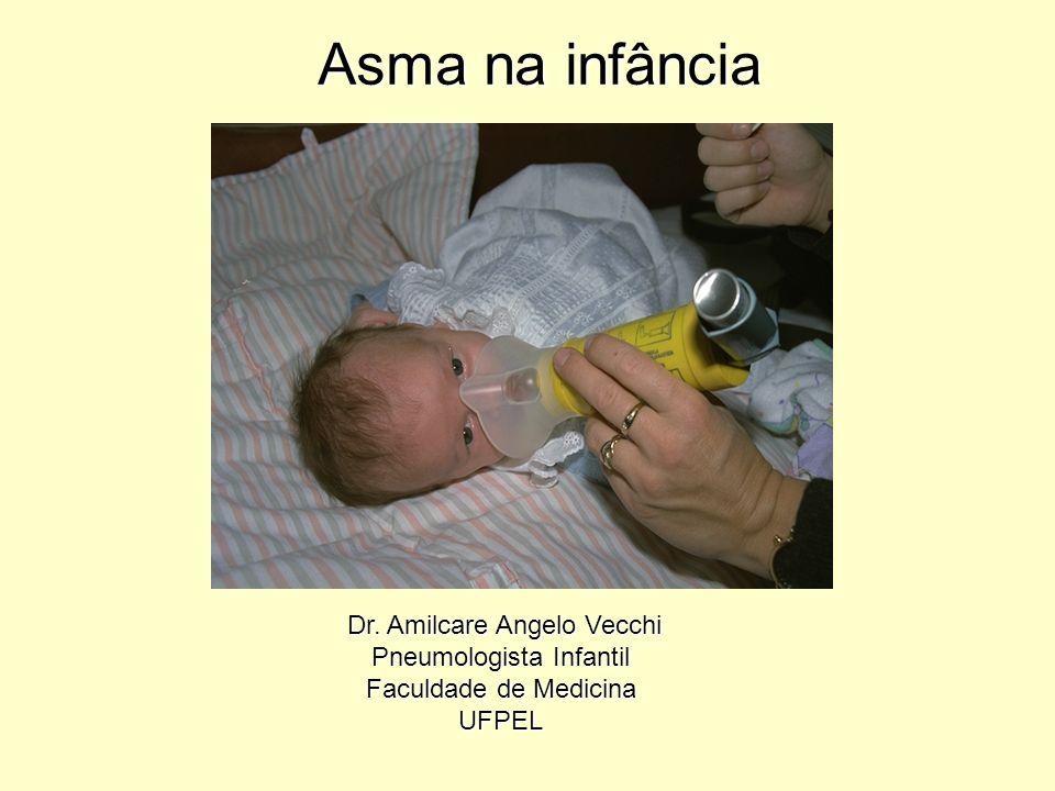 Asma na infância Dr. Amilcare Angelo Vecchi Pneumologista Infantil