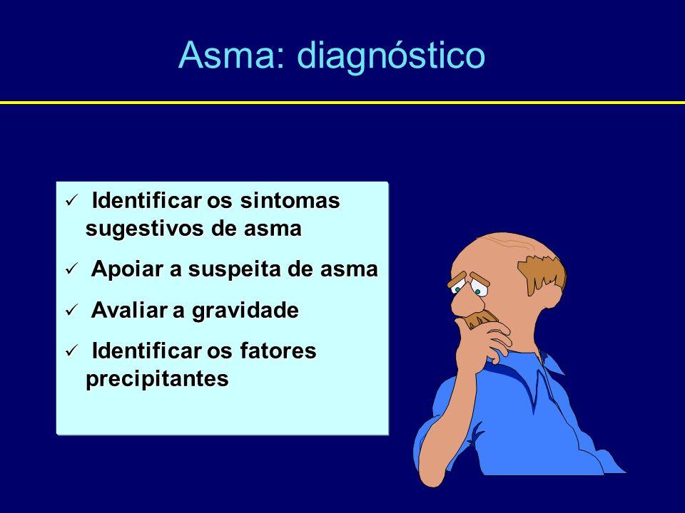 Asma: diagnóstico Identificar os sintomas sugestivos de asma