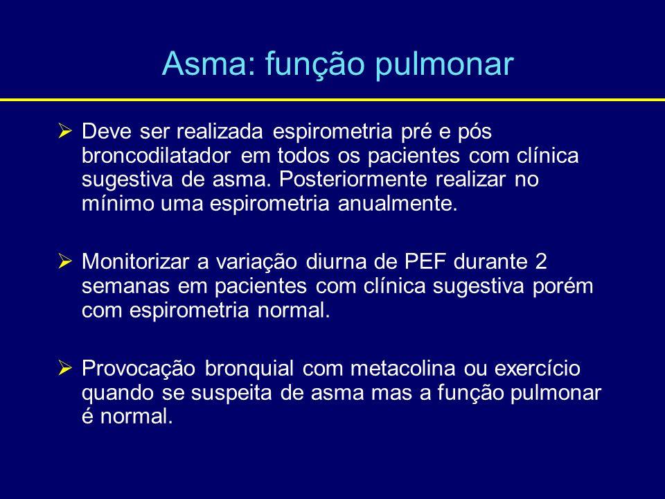 Asma: função pulmonar