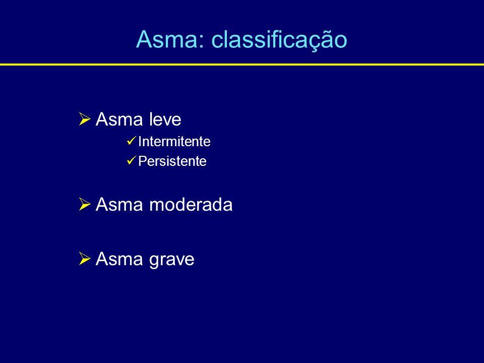 Asma: classificação Asma leve Asma moderada Asma grave Intermitente