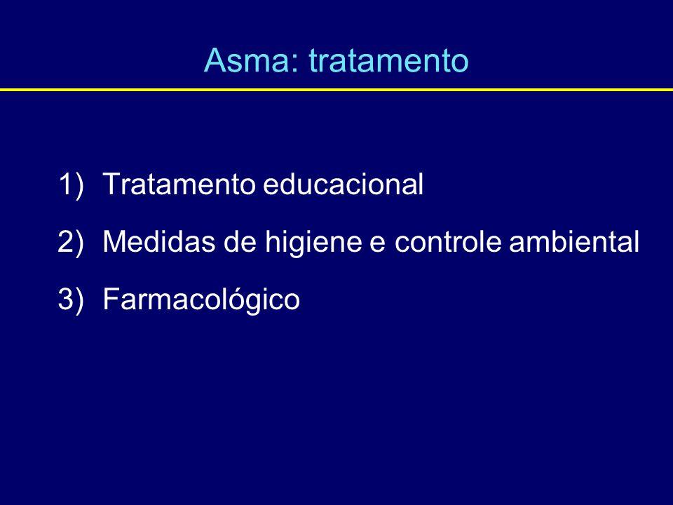 Asma: tratamento Tratamento educacional