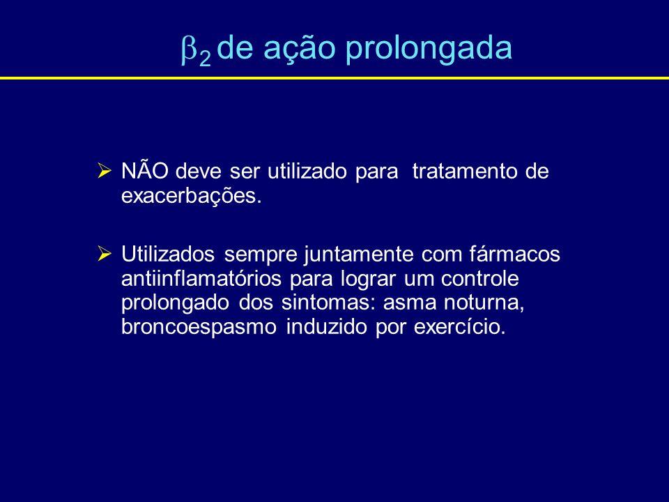 2 de ação prolongada NÃO deve ser utilizado para tratamento de exacerbações.