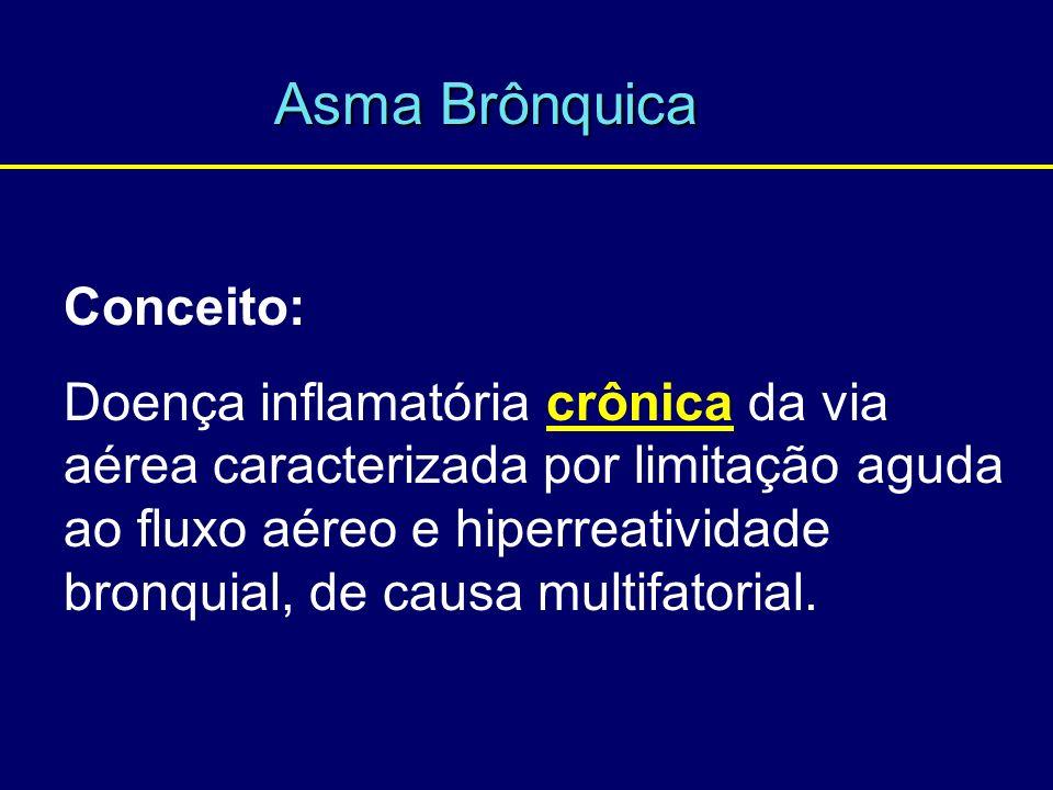 Asma Brônquica Conceito:
